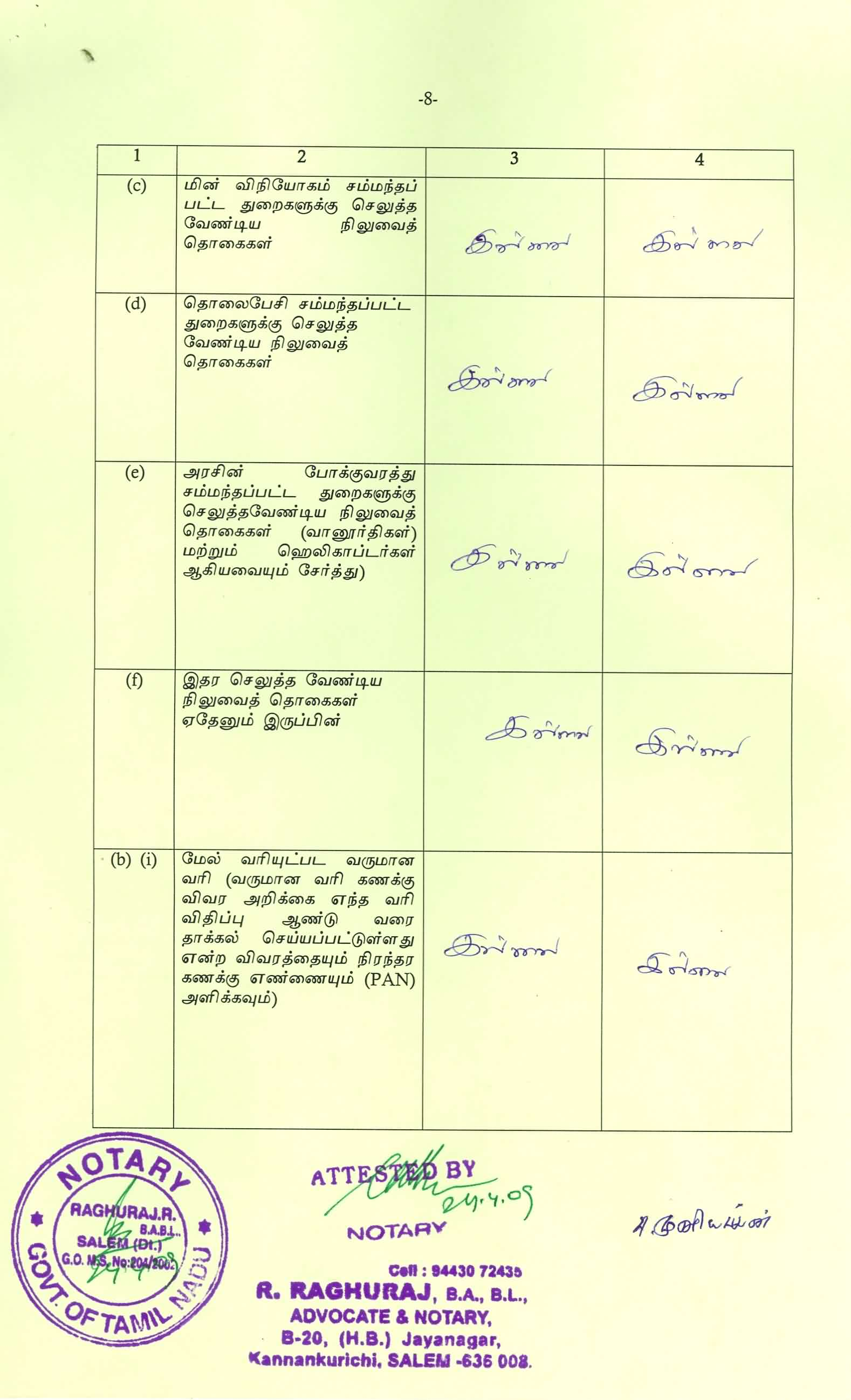 Office Of Chief Electoral Officer Tamilnadu General Election 2009